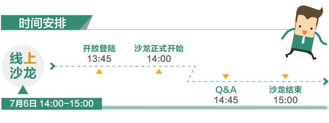 时间安排:线上沙龙:7月6日 14:00-15:00